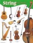 String Instruments Poster