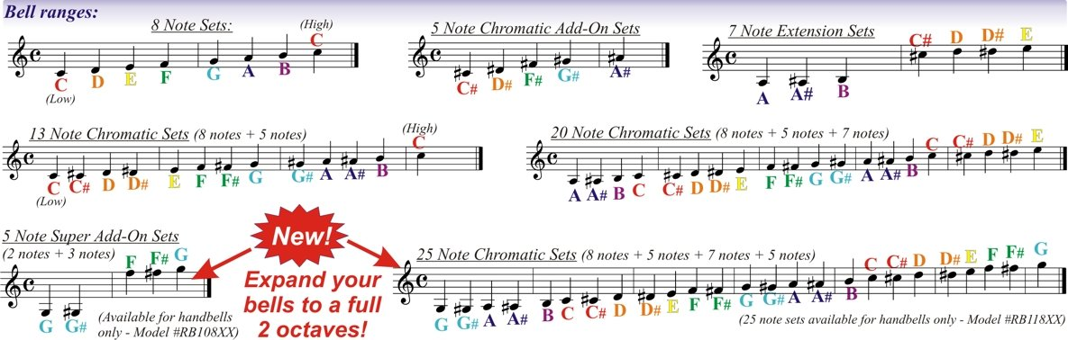 Groth Music Color Coded Handbells Frequently Asked Questions