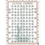 Guitar Chords - Poster