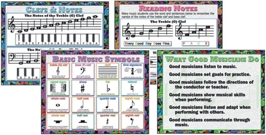 Groth Music Company Basic Music Symbols Poster Set