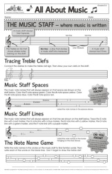 All About Music Poster Papers